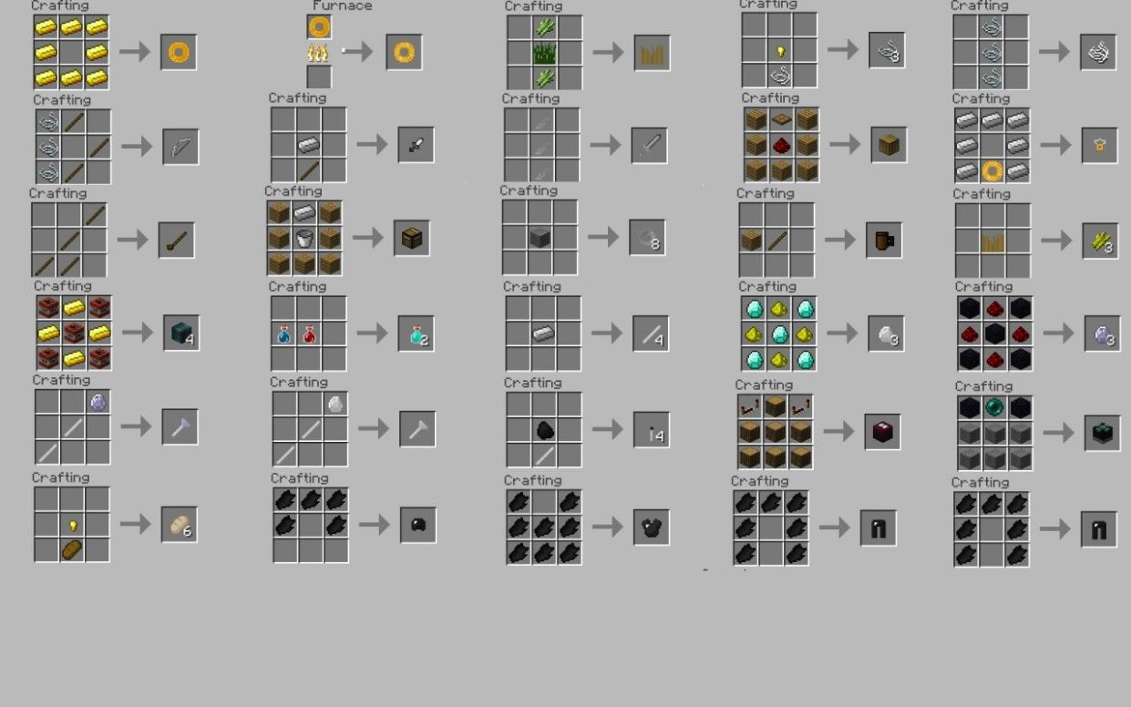 The Minecraft crafting guide, is a complete list of crafting ..