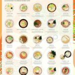 This Graphic Shows You The Many Ways To Make Real Ramen | Real ..