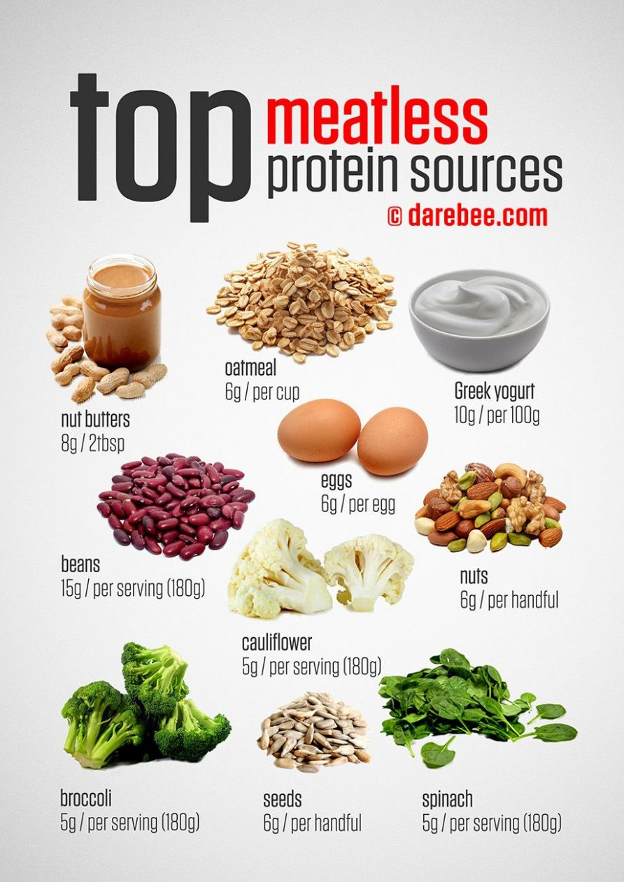 Top Meatless / Vegetarian Protein Sources …   Healthy Food in 12… - Vegetarian Recipes Rich In Protein