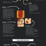 Types Of Pizza & Pizza Crust Styles: The Definitive Guide – Pizza Recipes List