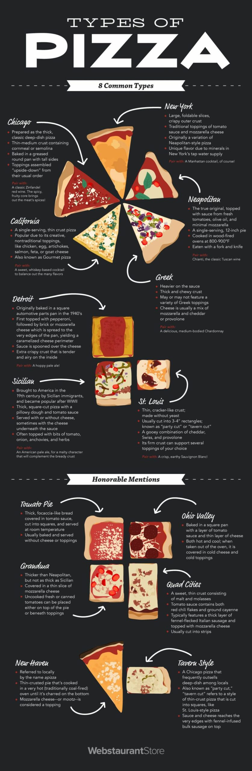 Types of Pizza & Pizza Crust Styles: The Definitive Guide - Pizza Recipes List