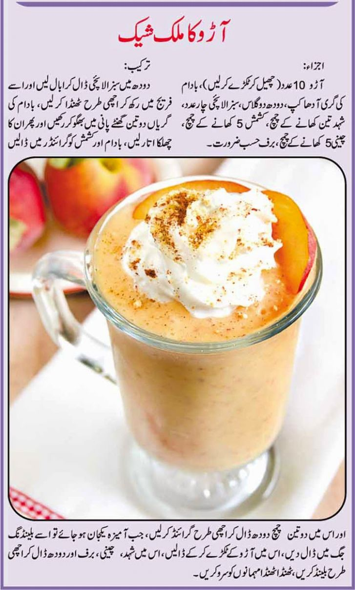 Urdu Recepies 10U: Urdu Recipe for Aro ka Shake - Urdu Recipes Ramadan