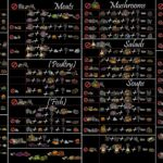 Waiter 8 (RoG, SW) – Game Modifications – Klei Entertainment Forums – Vegetable Recipes Don'T Starve