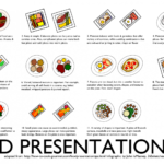 What Are Some Great Food Presentation Hacks? – Quora | Food ..