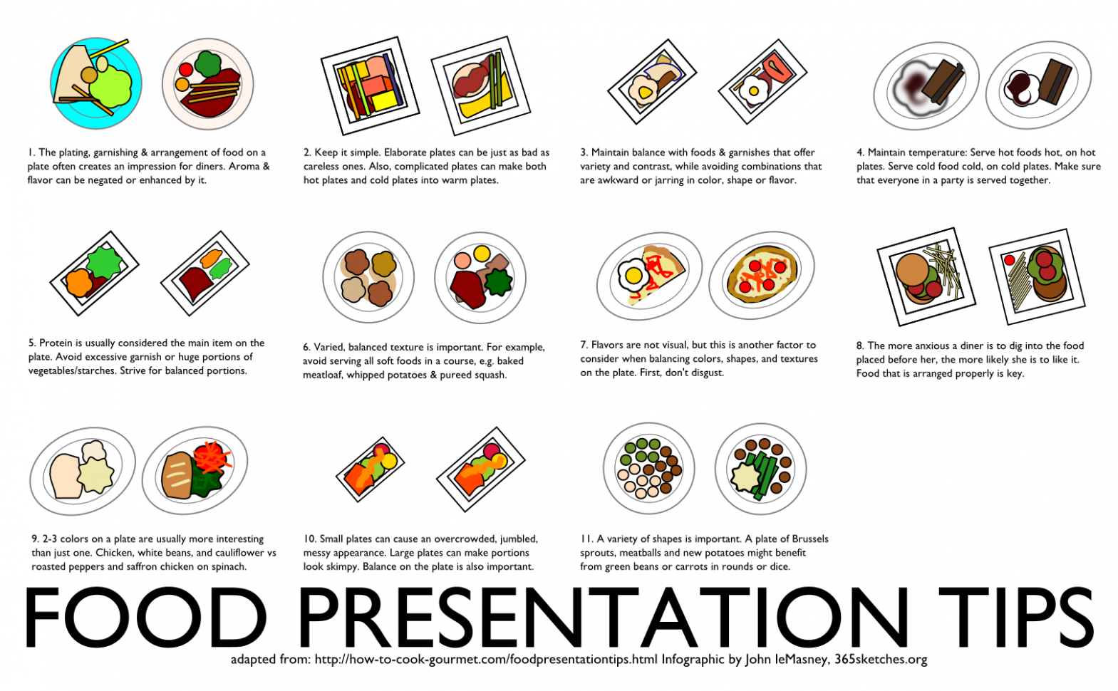 What Are Some Great Food Presentation Hacks? - Quora | Food ...
