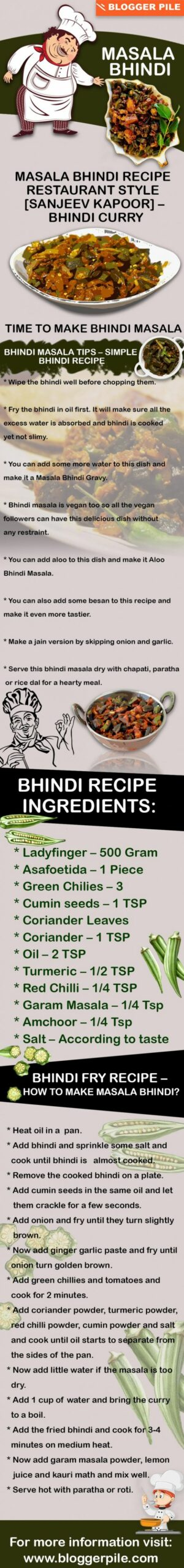 What are the best ways to cook bhindi masala? - Quora - Cooking Recipes Quora